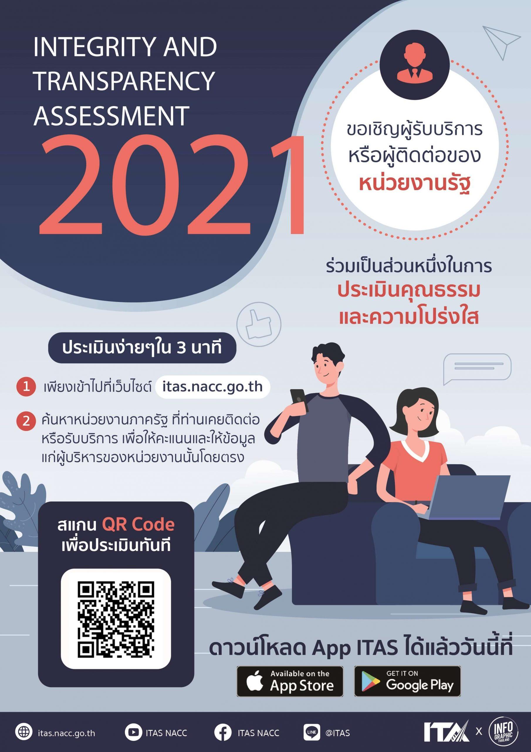 Poster EIT